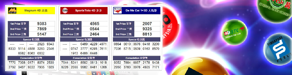 4d results online